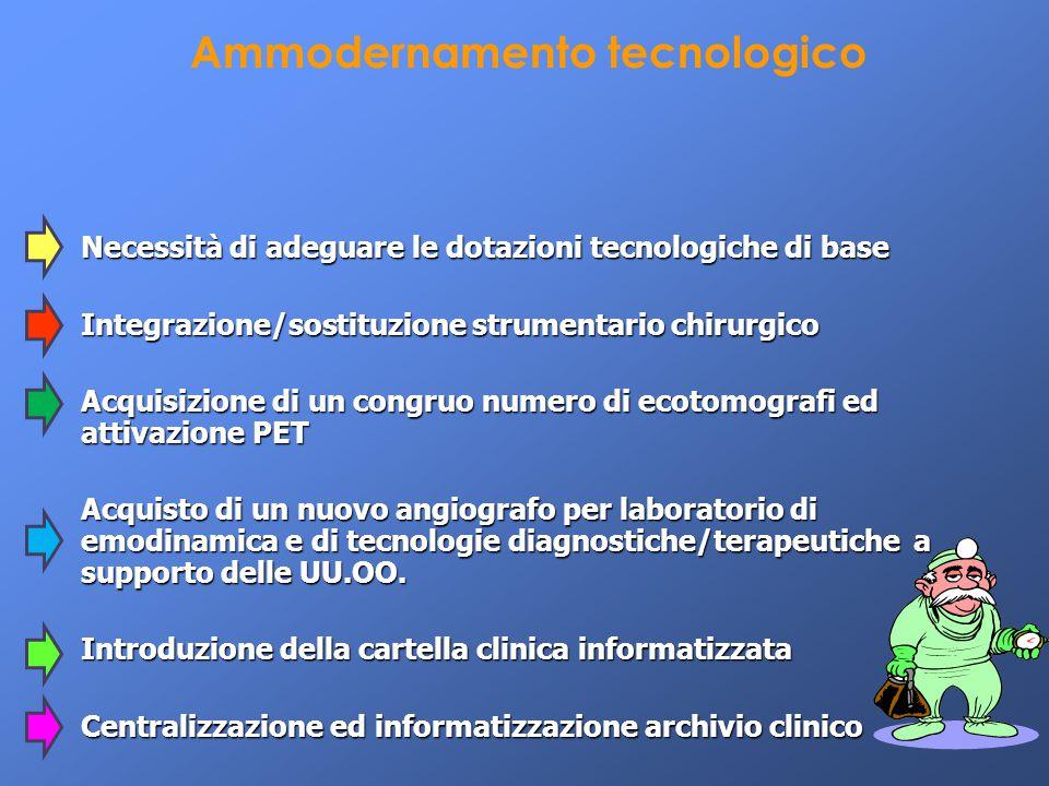 Necessità di adeguare le dotazioni tecnologiche di base Integrazione/sostituzione strumentario chirurgico Acquisizione di un congruo numero di ecotomo