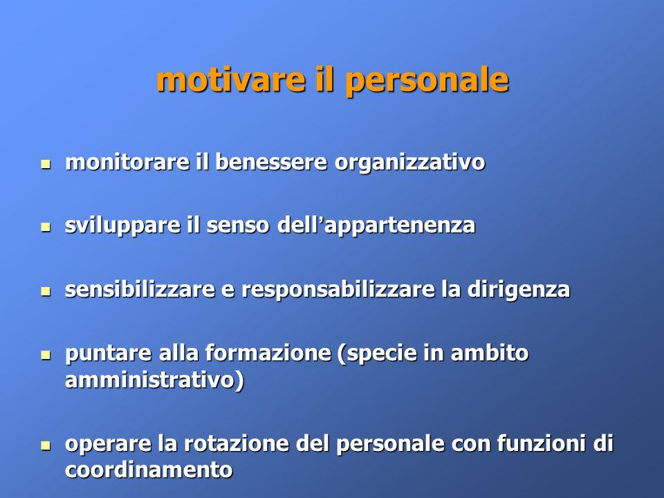 motivare il personale monitorare il benessere organizzativo monitorare il benessere organizzativo sviluppare il senso dell'appartenenza sviluppare il