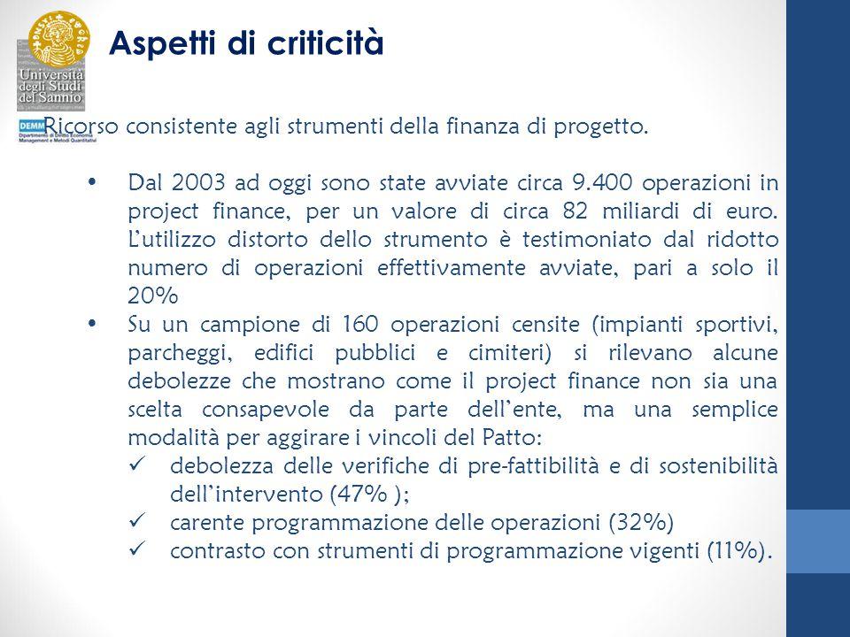 Aspetti di criticità Ricorso consistente agli strumenti della finanza di progetto.