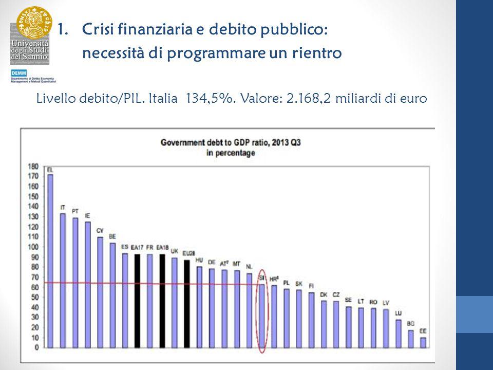 1.Crisi finanziaria e debito pubblico: necessità di programmare un rientro Livello debito/PIL.