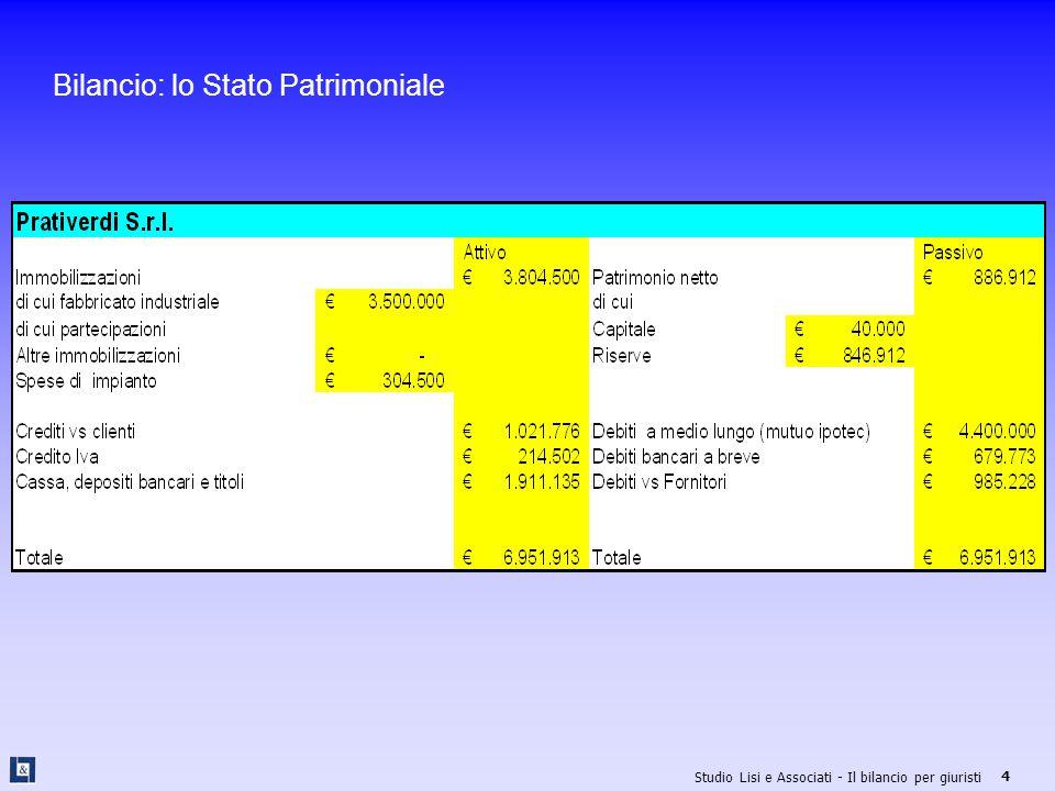 Studio Lisi e Associati - Il bilancio per giuristi 55 Conto economico post fusione (senza ammortamento avviamento)
