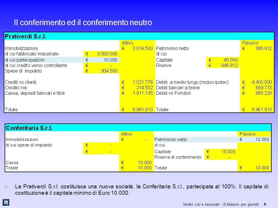 Studio Lisi e Associati - Il bilancio per giuristi 37 Passaggi dell'operazione a) La Rossi S.r.l.