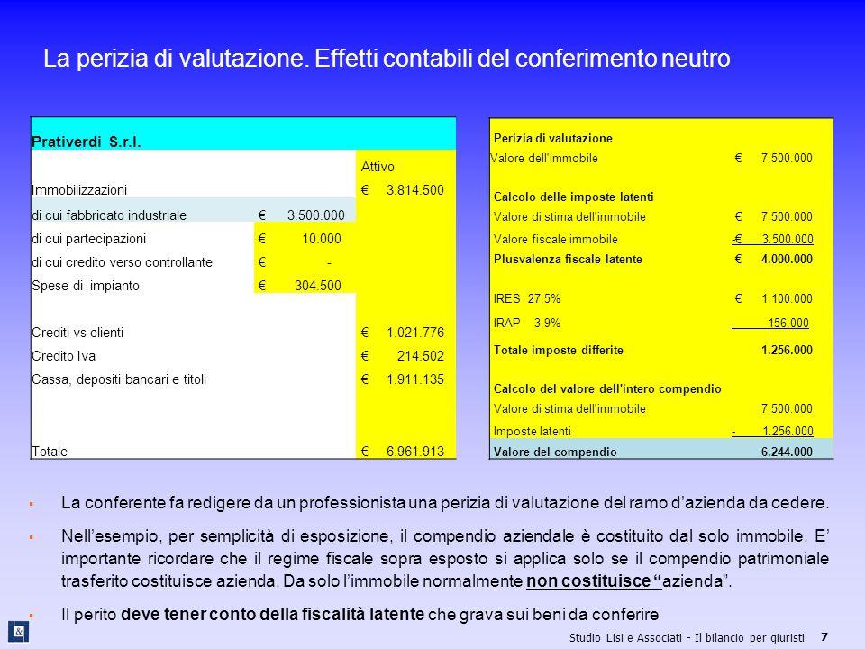 Studio Lisi e Associati - Il bilancio per giuristi 8 Conferimento neutro: gli effetti contabili per la conferitaria La società conferitaria delibera un aumento di capitale di Euro 90.000.