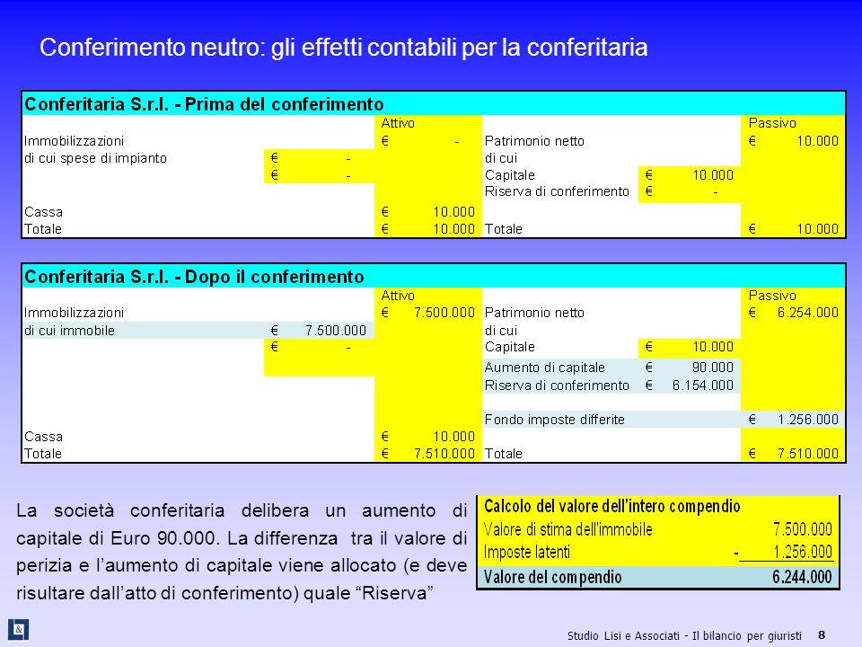 Studio Lisi e Associati - Il bilancio per giuristi 9 Conferimento neutro: gli effetti contabili per la conferente