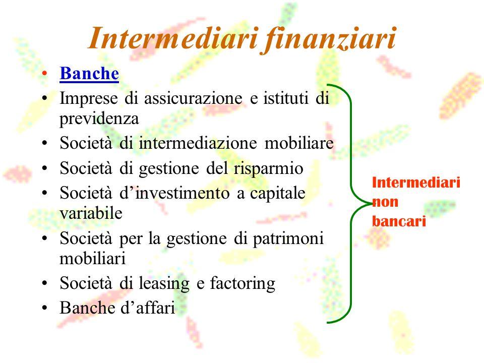 Intermediari finanziari Banche Imprese di assicurazione e istituti di previdenza Società di intermediazione mobiliare Società di gestione del risparmi