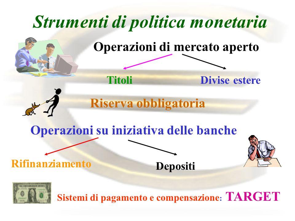 Strumenti di politica monetaria Operazioni di mercato aperto Riserva obbligatoria Operazioni su iniziativa delle banche TitoliDivise estere Rifinanzia
