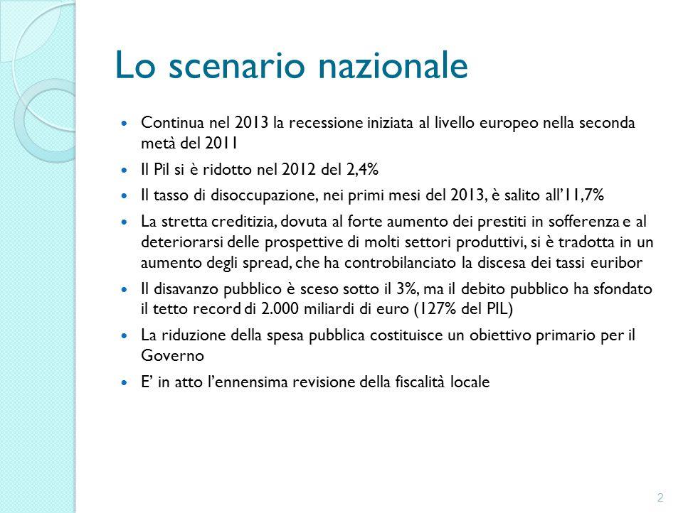 Lo scenario nazionale Continua nel 2013 la recessione iniziata al livello europeo nella seconda metà del 2011 Il Pil si è ridotto nel 2012 del 2,4% Il tasso di disoccupazione, nei primi mesi del 2013, è salito all'11,7% La stretta creditizia, dovuta al forte aumento dei prestiti in sofferenza e al deteriorarsi delle prospettive di molti settori produttivi, si è tradotta in un aumento degli spread, che ha controbilanciato la discesa dei tassi euribor Il disavanzo pubblico è sceso sotto il 3%, ma il debito pubblico ha sfondato il tetto record di 2.000 miliardi di euro (127% del PIL) La riduzione della spesa pubblica costituisce un obiettivo primario per il Governo E' in atto l'ennensima revisione della fiscalità locale 2