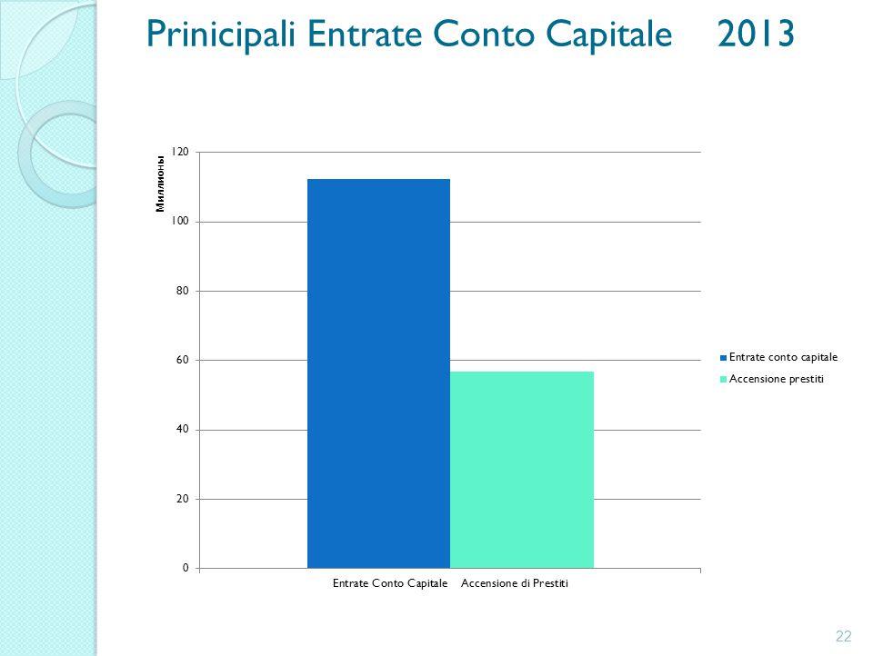 Prinicipali Entrate Conto Capitale 2013 22