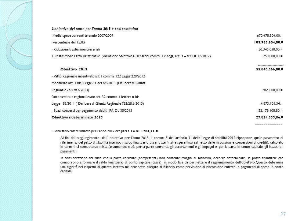 L'obiettivo del patto per l'anno 2013 è così costituito: Media spese correnti triennio 2007/2009 670.478.504,00.= Percentuale del 15,8% 105.935.604,00.= - Riduzione trasferimenti erariali 50.345.038,00.= + Restituzione Patto orizz.naz.le (variazione obiettivo ai sensi dei commi 1 e segg, art.