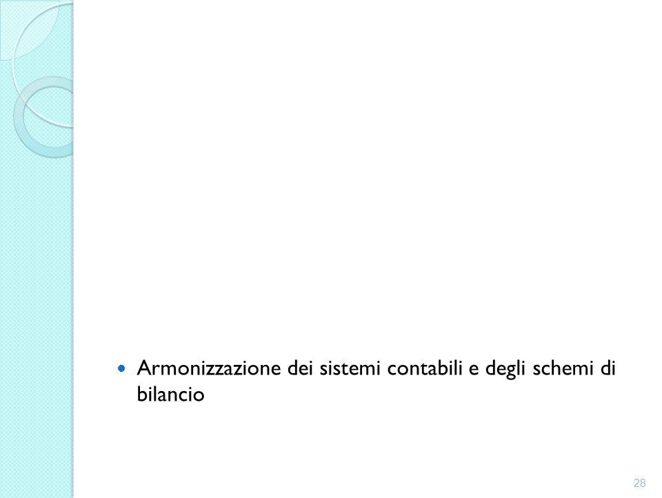 Armonizzazione dei sistemi contabili e degli schemi di bilancio 28