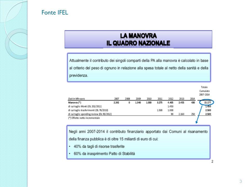 Fonte IFEL IFEL????????? 3