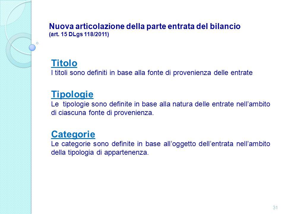 Titolo I titoli sono definiti in base alla fonte di provenienza delle entrate Tipologie Le tipologie sono definite in base alla natura delle entrate nell'ambito di ciascuna fonte di provenienza.