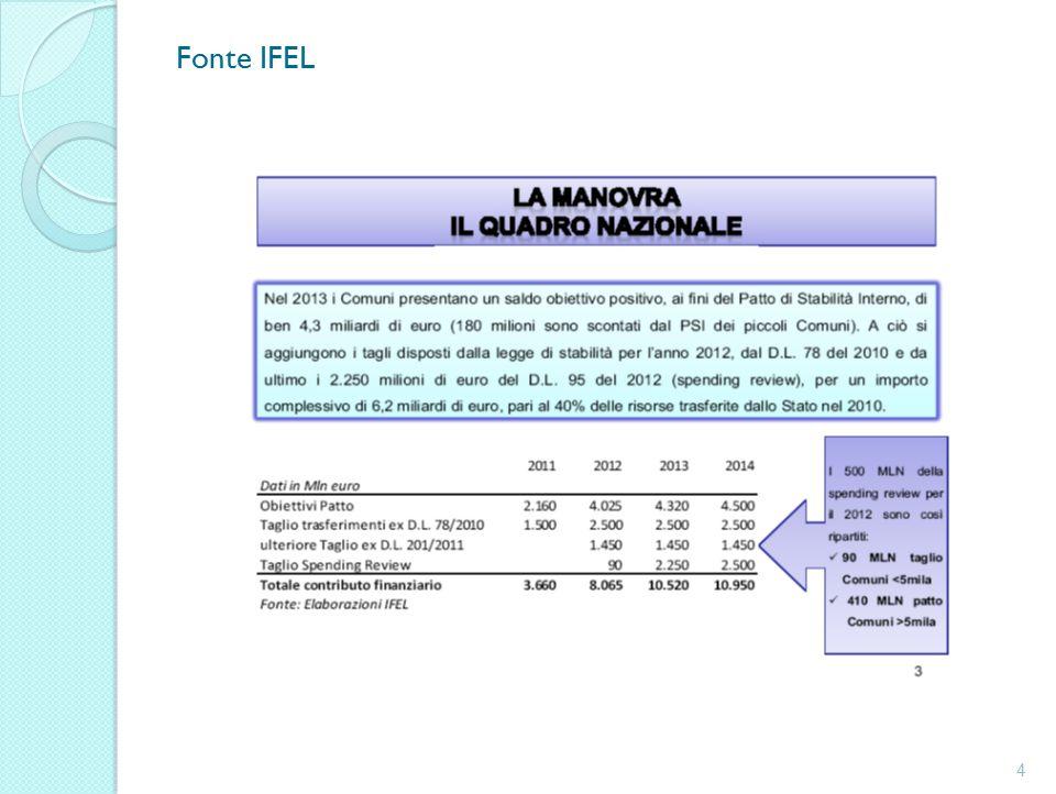 Fonte IFEL 4