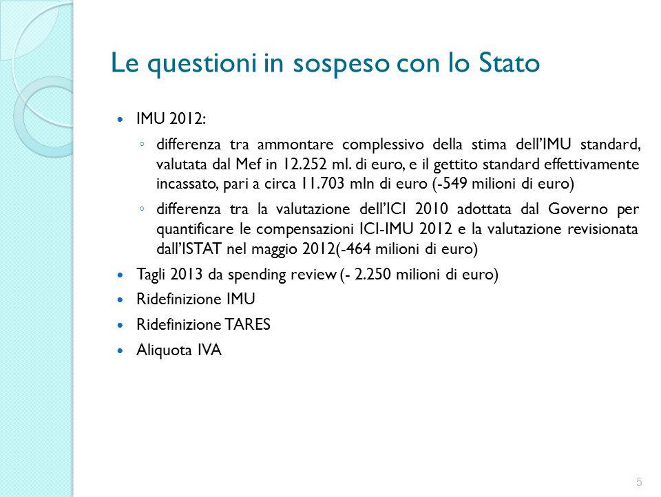 Le questioni in sospeso con lo Stato IMU 2012: ◦ differenza tra ammontare complessivo della stima dell'IMU standard, valutata dal Mef in 12.252 ml.