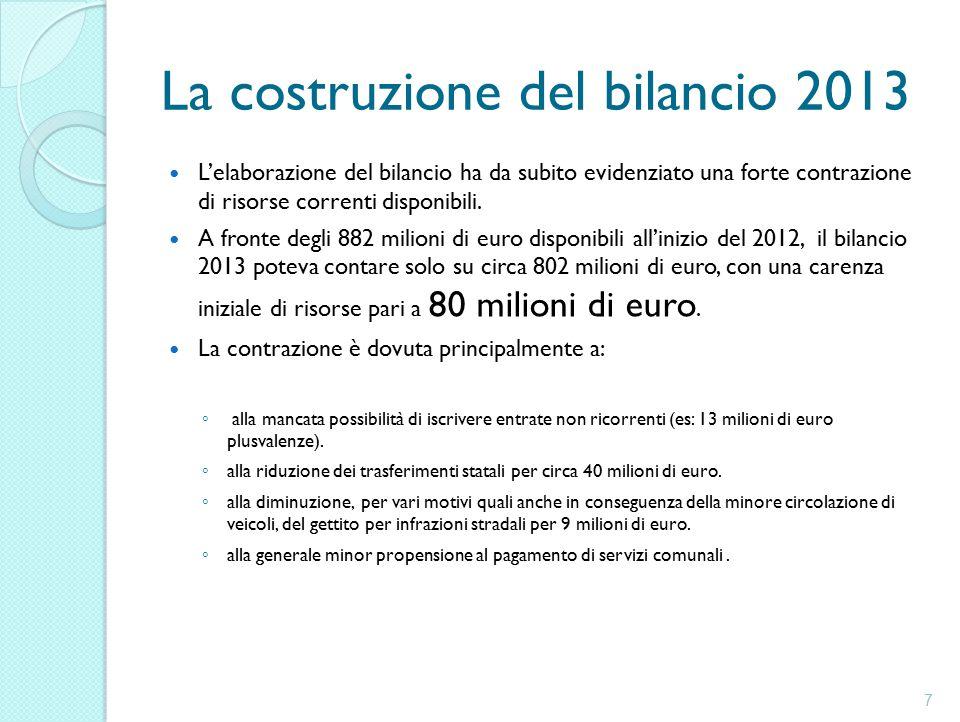 La costruzione del bilancio 2013 L'elaborazione del bilancio ha da subito evidenziato una forte contrazione di risorse correnti disponibili.