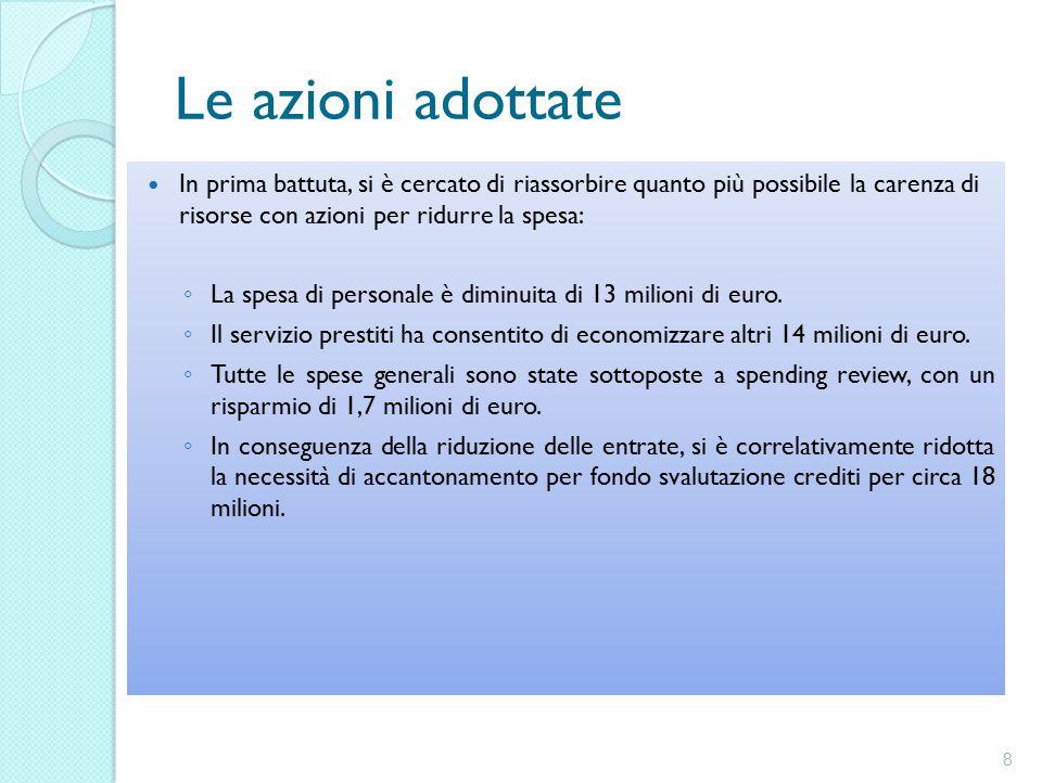 Le azioni adottate In prima battuta, si è cercato di riassorbire quanto più possibile la carenza di risorse con azioni per ridurre la spesa: ◦ La spesa di personale è diminuita di 13 milioni di euro.