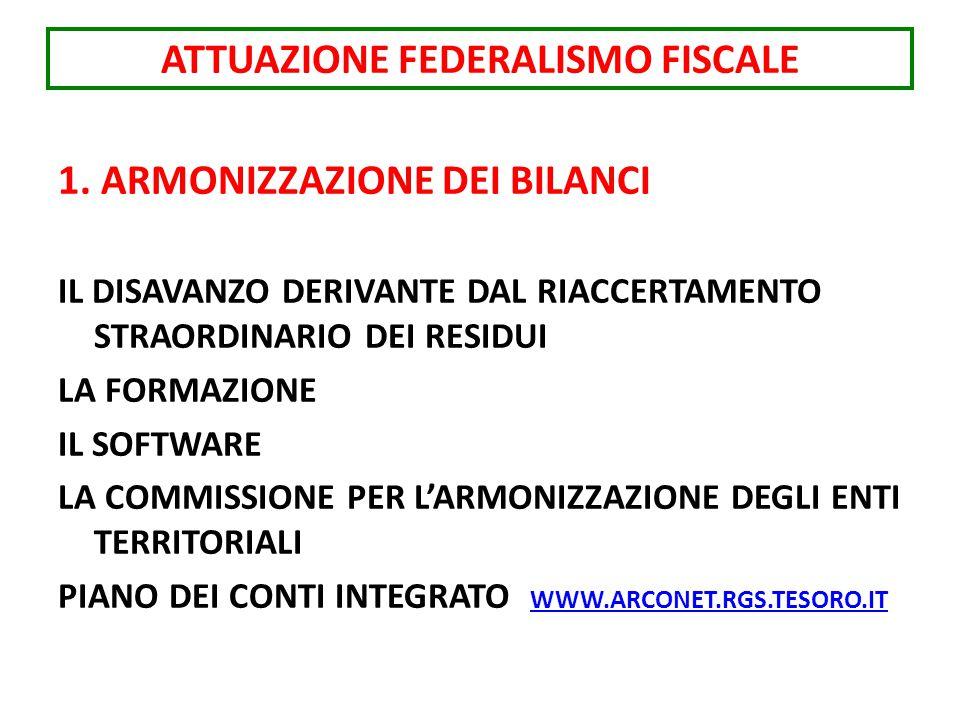 ATTUAZIONE FEDERALISMO FISCALE 1.