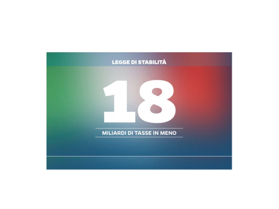 36 Mld ENTRATE 11DEFICIT 15 SPENDING 3,8 EVASIONE 0,6 BANDA LARGA 1 SLOT MACHINE 3,6 RENDITE 1RIPROGRAMMAZIONE