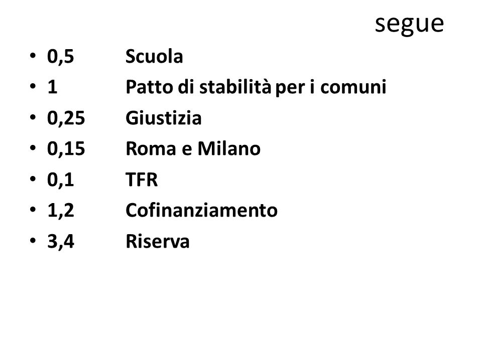 segue 0,5 Scuola 1 Patto di stabilità per i comuni 0,25 Giustizia 0,15 Roma e Milano 0,1 TFR 1,2 Cofinanziamento 3,4Riserva