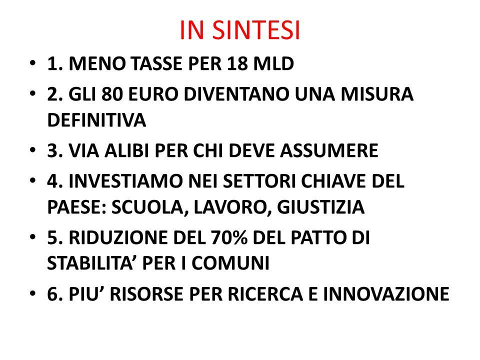 IN SINTESI 1. MENO TASSE PER 18 MLD 2. GLI 80 EURO DIVENTANO UNA MISURA DEFINITIVA 3.