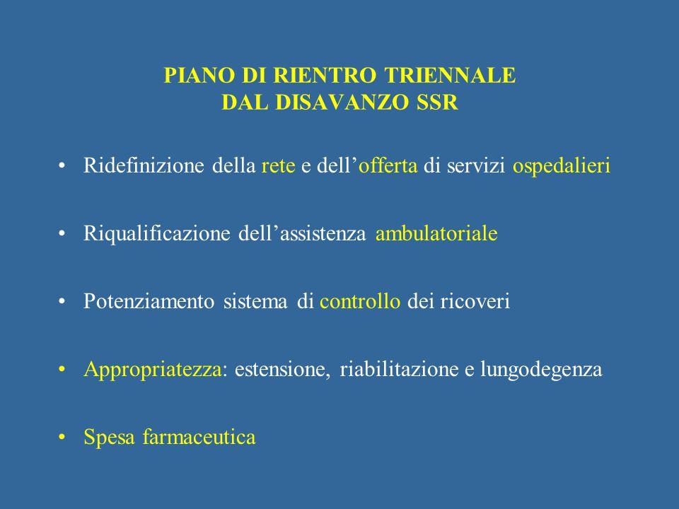 PIANO DI RIENTRO TRIENNALE DAL DISAVANZO SSR Ridefinizione della rete e dell'offerta di servizi ospedalieri Riqualificazione dell'assistenza ambulator