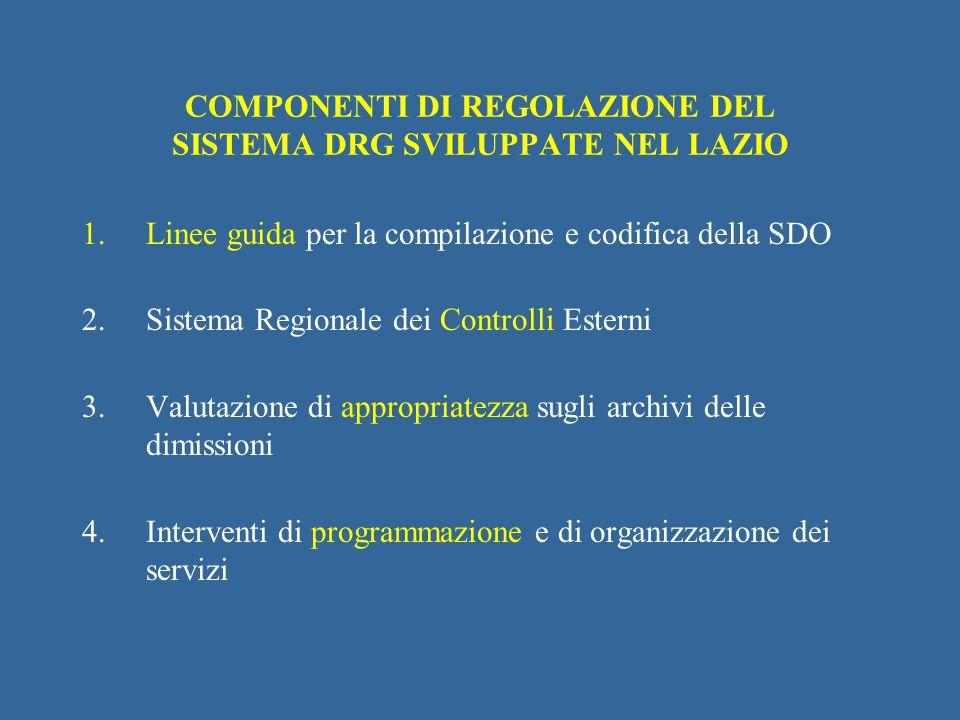 COMPONENTI DI REGOLAZIONE DEL SISTEMA DRG SVILUPPATE NEL LAZIO 1.Linee guida per la compilazione e codifica della SDO 2.Sistema Regionale dei Controll