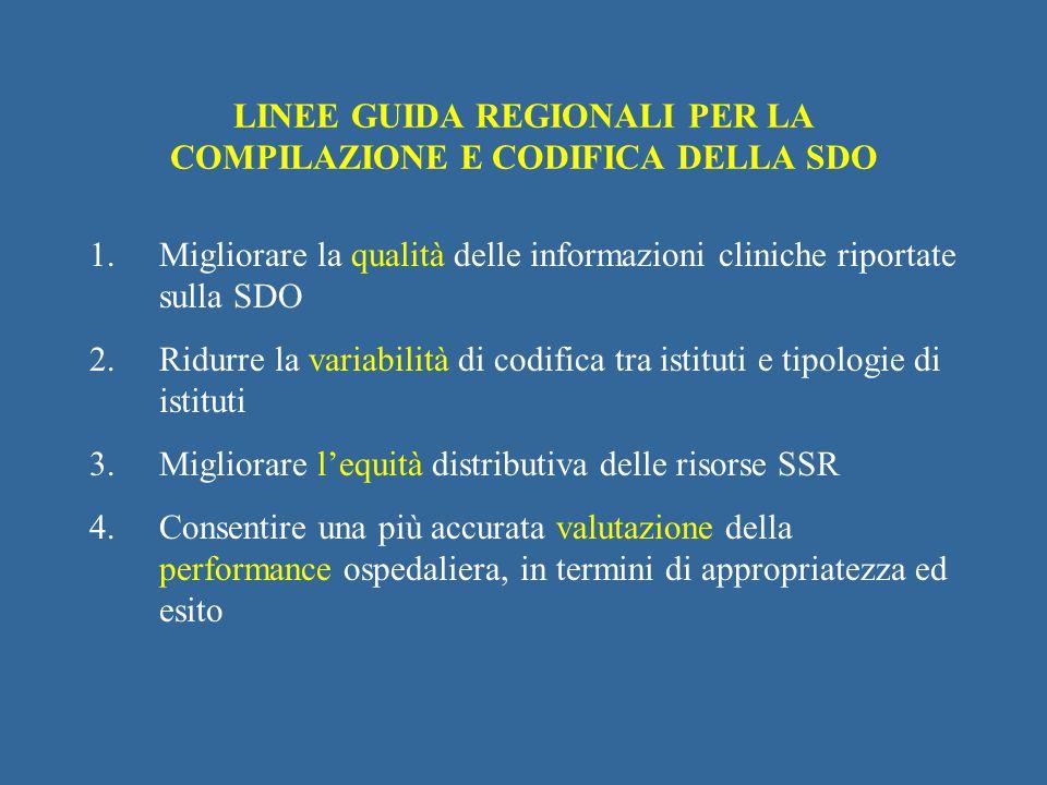 LINEE GUIDA REGIONALI PER LA COMPILAZIONE E CODIFICA DELLA SDO 1.Migliorare la qualità delle informazioni cliniche riportate sulla SDO 2.Ridurre la va
