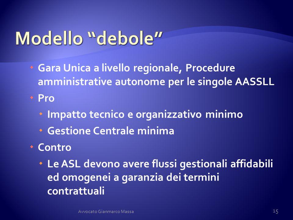  Gara Unica a livello regionale, Procedure amministrative autonome per le singole AASSLL  Pro  Impatto tecnico e organizzativo minimo  Gestione Ce