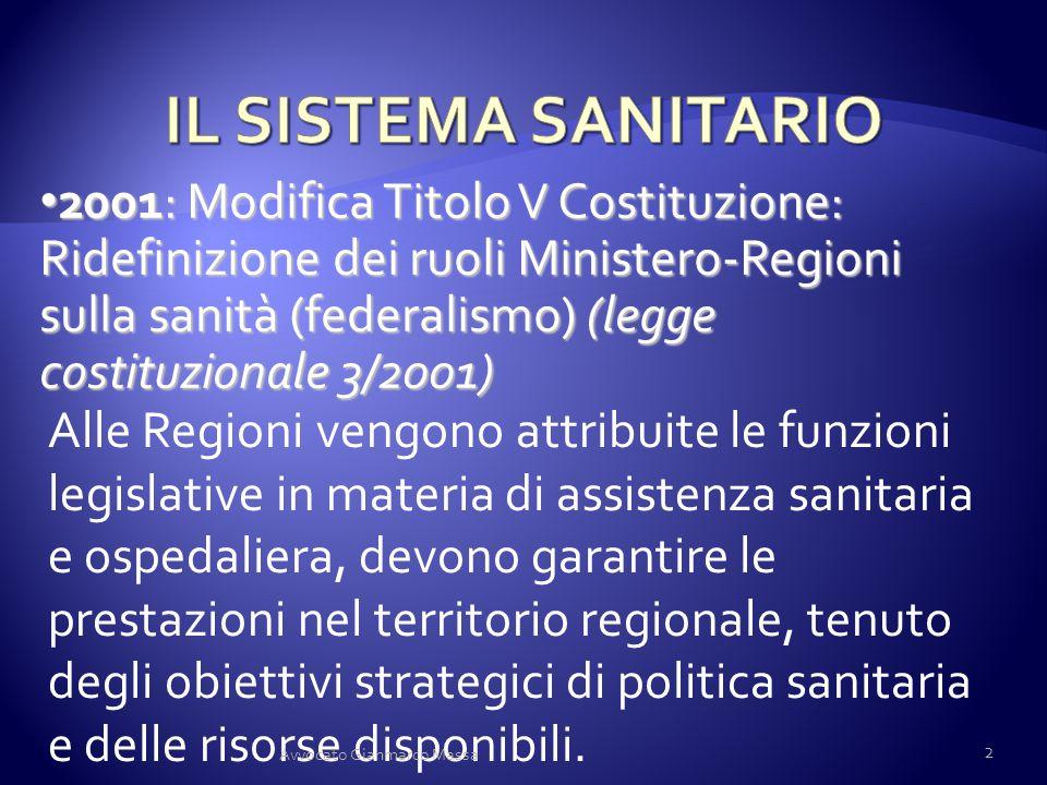 2001: Modifica Titolo V Costituzione: Ridefinizione dei ruoli Ministero-Regioni sulla sanità (federalismo) (legge costituzionale 3/2001) 2001: Modific