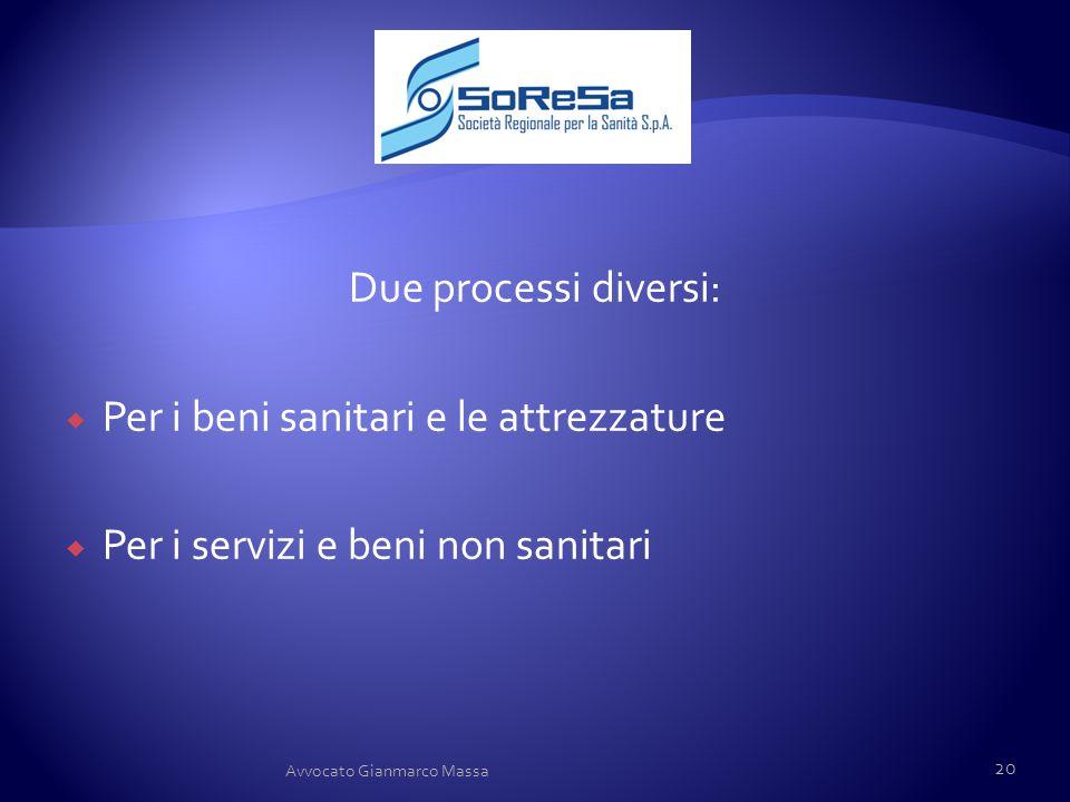 Due processi diversi:  Per i beni sanitari e le attrezzature  Per i servizi e beni non sanitari 20 Avvocato Gianmarco Massa