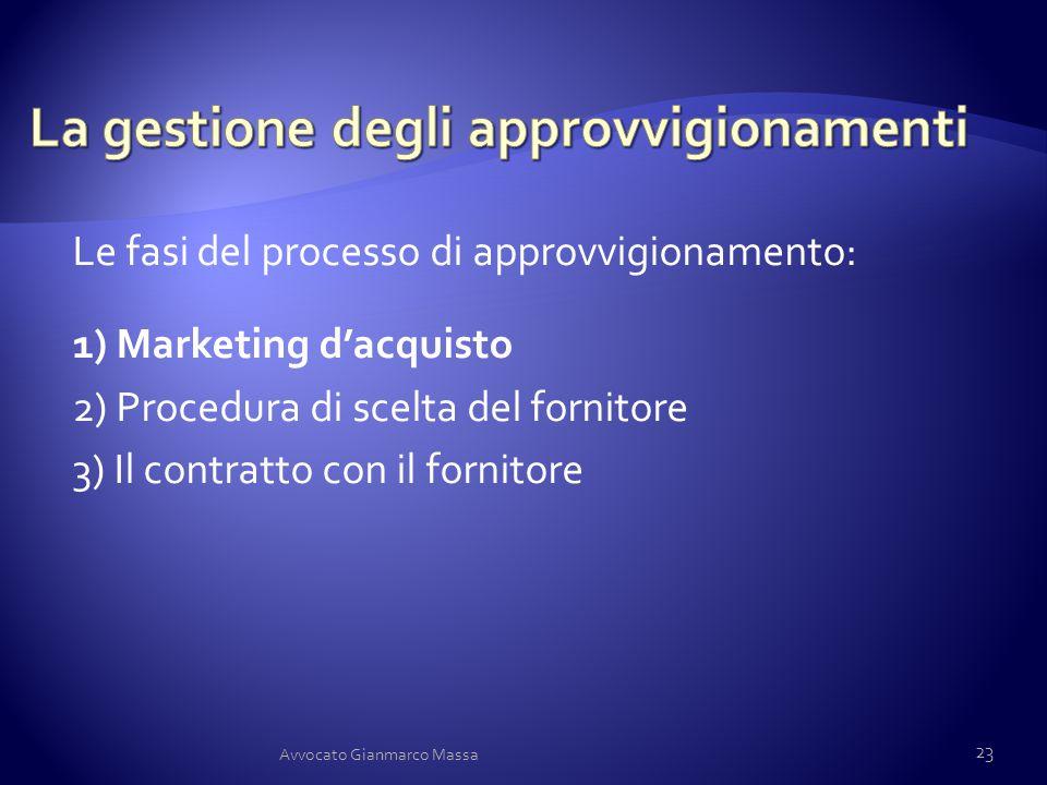 Le fasi del processo di approvvigionamento: 1) Marketing d'acquisto 2) Procedura di scelta del fornitore 3) Il contratto con il fornitore 23 Avvocato