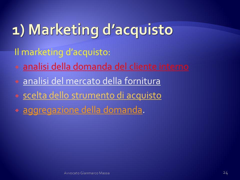 Il marketing d'acquisto:  analisi della domanda del cliente interno  analisi del mercato della fornitura  scelta dello strumento di acquisto  aggr