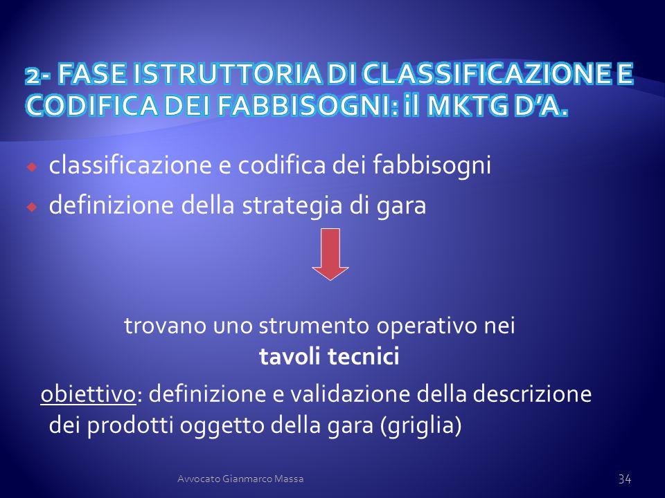  classificazione e codifica dei fabbisogni  definizione della strategia di gara trovano uno strumento operativo nei tavoli tecnici obiettivo: defini