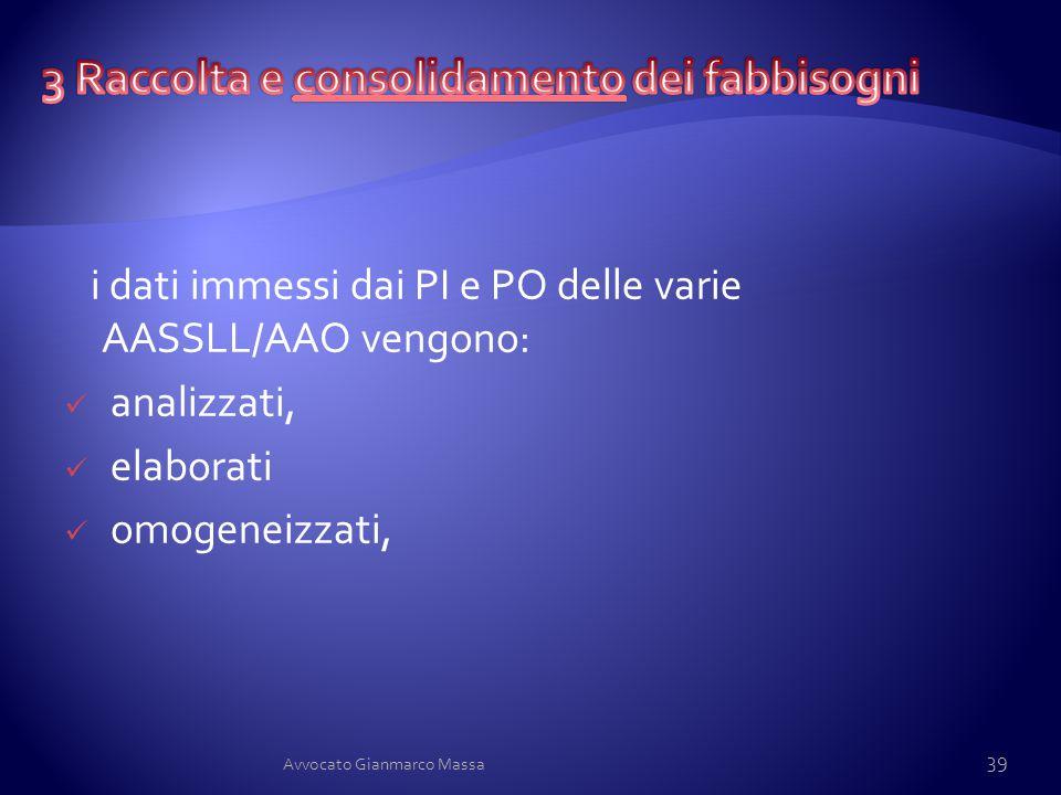 i dati immessi dai PI e PO delle varie AASSLL/AAO vengono: analizzati, elaborati omogeneizzati, 39 Avvocato Gianmarco Massa