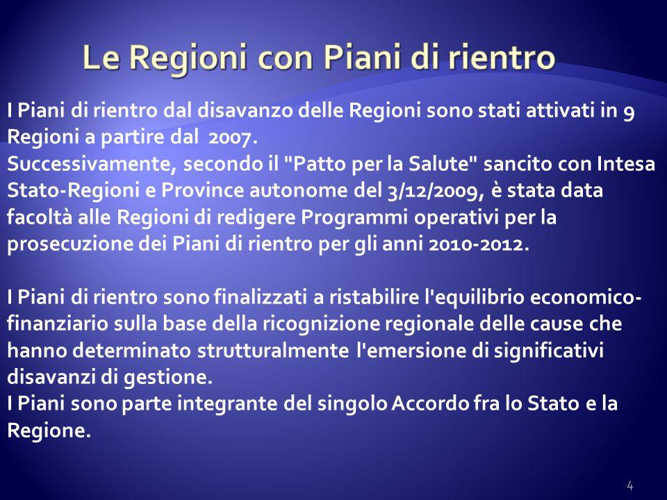 I Piani di rientro dal disavanzo delle Regioni sono stati attivati in 9 Regioni a partire dal 2007. Successivamente, secondo il