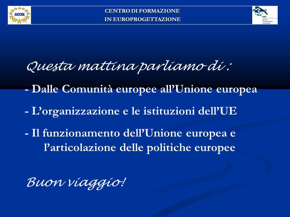LE TAPPE DELL'INTEGRAZIONE EUROPEA: TRATTATO DI PARIGI (1951): CECA TRATTATO DI ROMA (1957): CEE e EURATOM TRATTATO DI FUSIONE (1965) ATTO UNICO EUROPEO (1986) e TRATTATO DI MAASTRICHT (1992): Unione europea (UE), Comunità europea (CE), Unione economica e monetaria TRATTATO DI AMSTERDAM (1997), TRATTATO DI NIZZA (2001), TRATTATO CHE ISTITUISCE UNA COSTITUZIONE PER L'EUROPA (ROMA 2004) TRATTATO DI LISBONA (2007, in vigore da dicembre 2009) CENTRO DI FORMAZIONE IN EUROPROGETTAZIONE