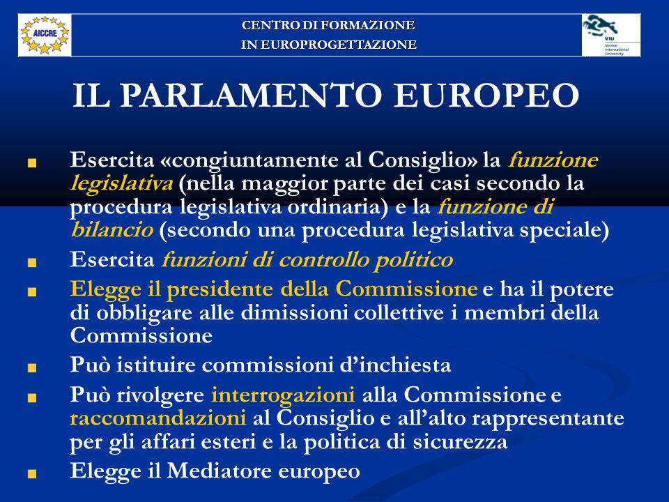 IL PARLAMENTO EUROPEO Esercita «congiuntamente al Consiglio» la funzione legislativa (nella maggior parte dei casi secondo la procedura legislativa ordinaria) e la funzione di bilancio (secondo una procedura legislativa speciale) Esercita funzioni di controllo politico Elegge il presidente della Commissione e ha il potere di obbligare alle dimissioni collettive i membri della Commissione Può istituire commissioni d'inchiesta Può rivolgere interrogazioni alla Commissione e raccomandazioni al Consiglio e all'alto rappresentante per gli affari esteri e la politica di sicurezza Elegge il Mediatore europeo CENTRO DI FORMAZIONE IN EUROPROGETTAZIONE