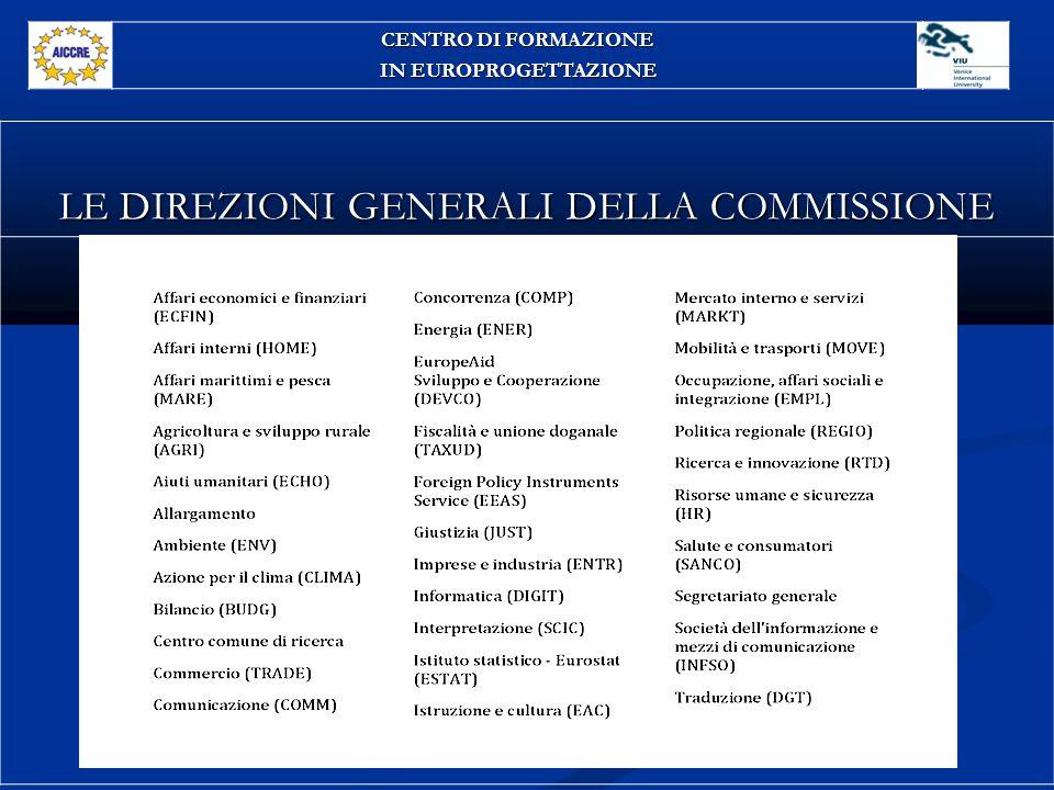 CENTRO DI FORMAZIONE IN EUROPROGETTAZIONE LE DIREZIONI GENERALI DELLA COMMISSIONE