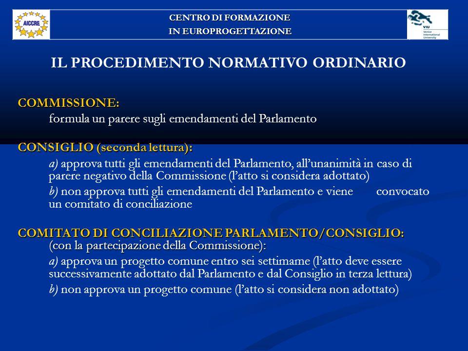 IL PROCEDIMENTO NORMATIVO ORDINARIOCOMMISSIONE: formula un parere sugli emendamenti del Parlamento CONSIGLIO (seconda lettura): a) approva tutti gli emendamenti del Parlamento, all'unanimità in caso di parere negativo della Commissione (l'atto si considera adottato) b) non approva tutti gli emendamenti del Parlamento e viene convocato un comitato di conciliazione COMITATO DI CONCILIAZIONE PARLAMENTO/CONSIGLIO: (con la partecipazione della Commissione): a) approva un progetto comune entro sei settimame (l'atto deve essere successivamente adottato dal Parlamento e dal Consiglio in terza lettura) b) non approva un progetto comune (l'atto si considera non adottato) CENTRO DI FORMAZIONE IN EUROPROGETTAZIONE