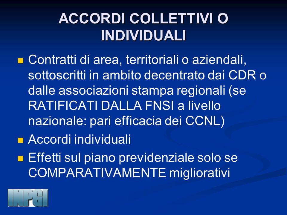 ACCORDI COLLETTIVI O INDIVIDUALI Contratti di area, territoriali o aziendali, sottoscritti in ambito decentrato dai CDR o dalle associazioni stampa re