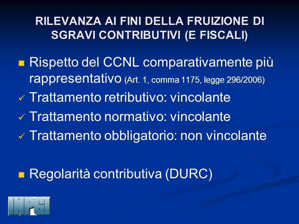 RILEVANZA AI FINI DELLA FRUIZIONE DI SGRAVI CONTRIBUTIVI (E FISCALI) Rispetto del CCNL comparativamente più rappresentativo (Art. 1, comma 1175, legge
