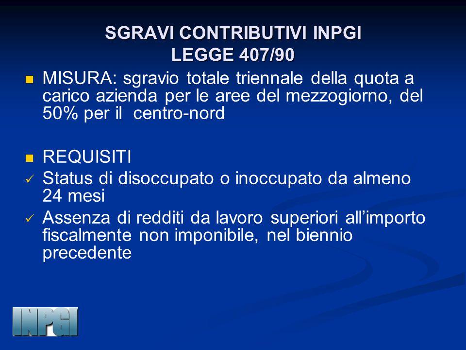 SGRAVI CONTRIBUTIVI INPGI LEGGE 407/90 MISURA: sgravio totale triennale della quota a carico azienda per le aree del mezzogiorno, del 50% per il centr