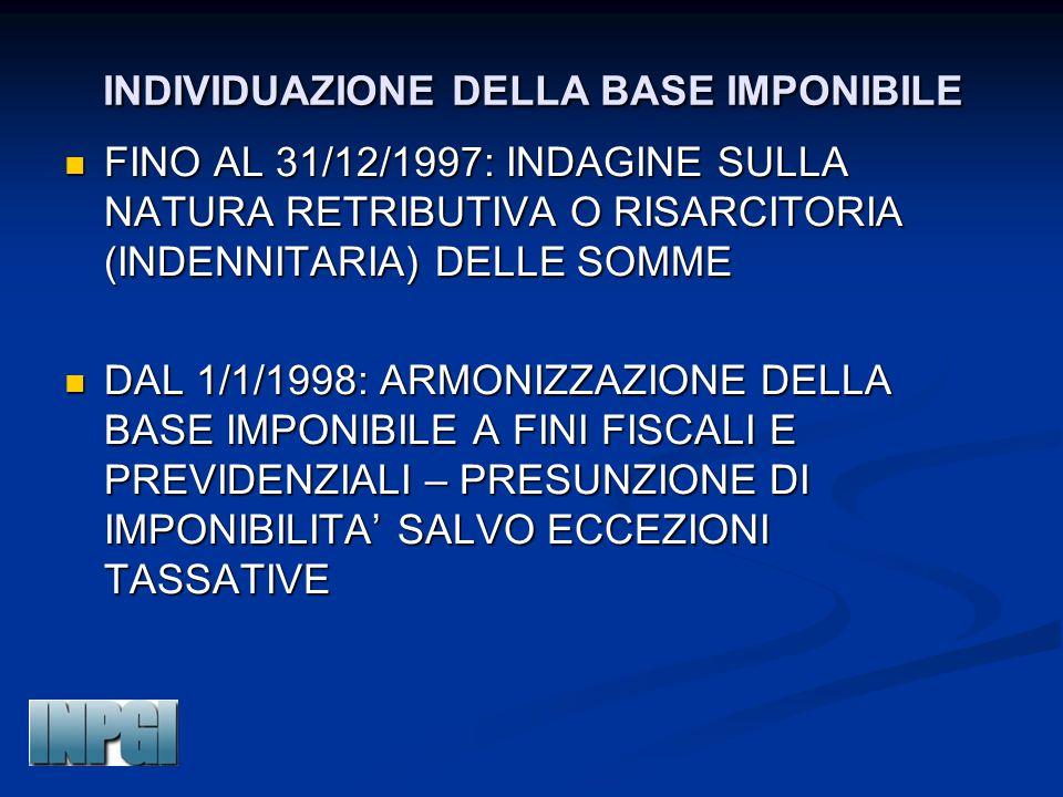 FINO AL 31/12/1997: INDAGINE SULLA NATURA RETRIBUTIVA O RISARCITORIA (INDENNITARIA) DELLE SOMME FINO AL 31/12/1997: INDAGINE SULLA NATURA RETRIBUTIVA O RISARCITORIA (INDENNITARIA) DELLE SOMME DAL 1/1/1998: ARMONIZZAZIONE DELLA BASE IMPONIBILE A FINI FISCALI E PREVIDENZIALI – PRESUNZIONE DI IMPONIBILITA' SALVO ECCEZIONI TASSATIVE DAL 1/1/1998: ARMONIZZAZIONE DELLA BASE IMPONIBILE A FINI FISCALI E PREVIDENZIALI – PRESUNZIONE DI IMPONIBILITA' SALVO ECCEZIONI TASSATIVE INDIVIDUAZIONE DELLA BASE IMPONIBILE