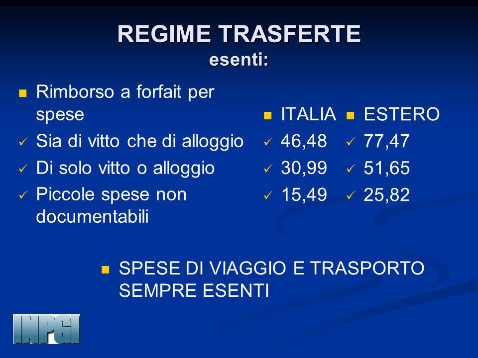 REGIME TRASFERTE esenti: ITALIA 46,48 30,99 15,49 ESTERO 77,47 51,65 25,82 Rimborso a forfait per spese Sia di vitto che di alloggio Di solo vitto o a