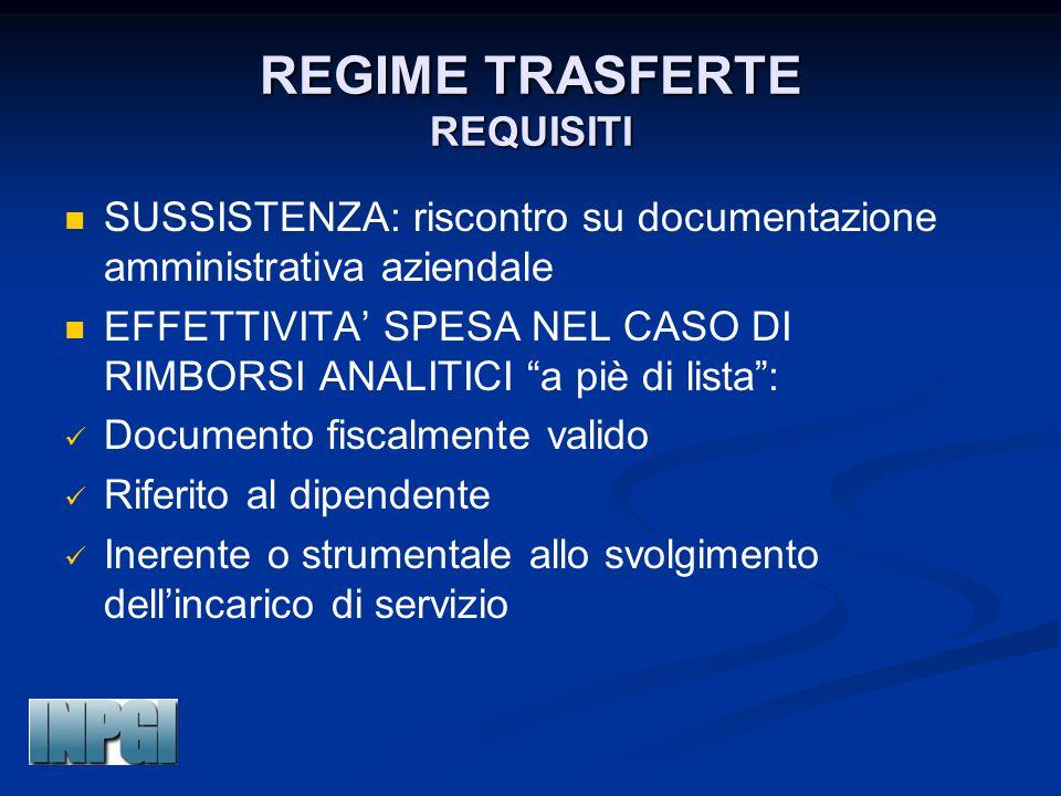 """REGIME TRASFERTE REQUISITI SUSSISTENZA: riscontro su documentazione amministrativa aziendale EFFETTIVITA' SPESA NEL CASO DI RIMBORSI ANALITICI """"a piè"""