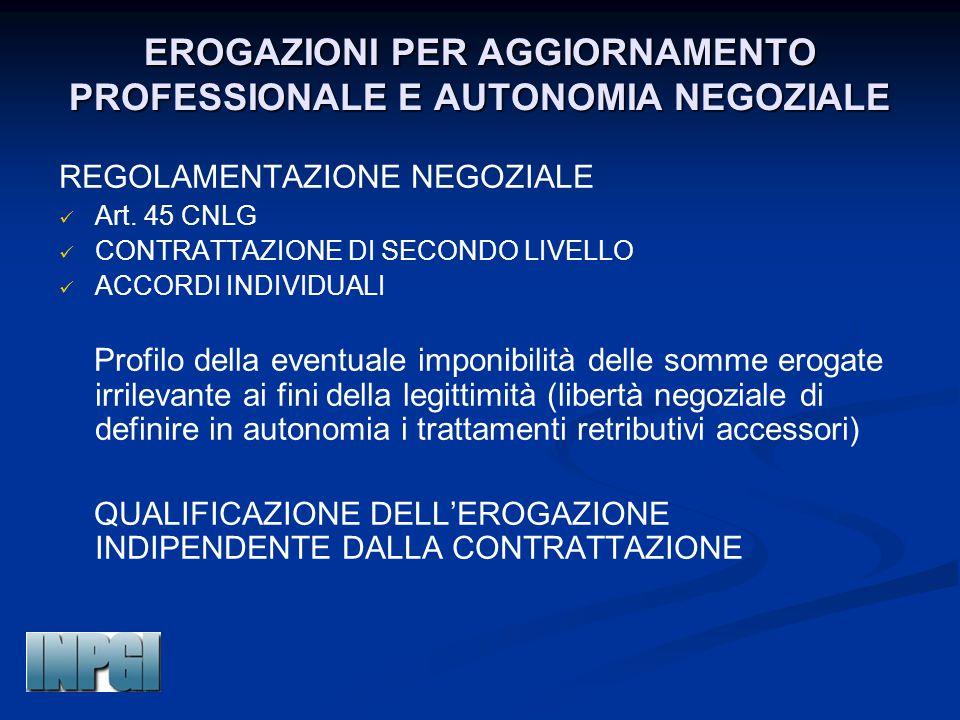 EROGAZIONI PER AGGIORNAMENTO PROFESSIONALE E AUTONOMIA NEGOZIALE REGOLAMENTAZIONE NEGOZIALE Art. 45 CNLG CONTRATTAZIONE DI SECONDO LIVELLO ACCORDI IND
