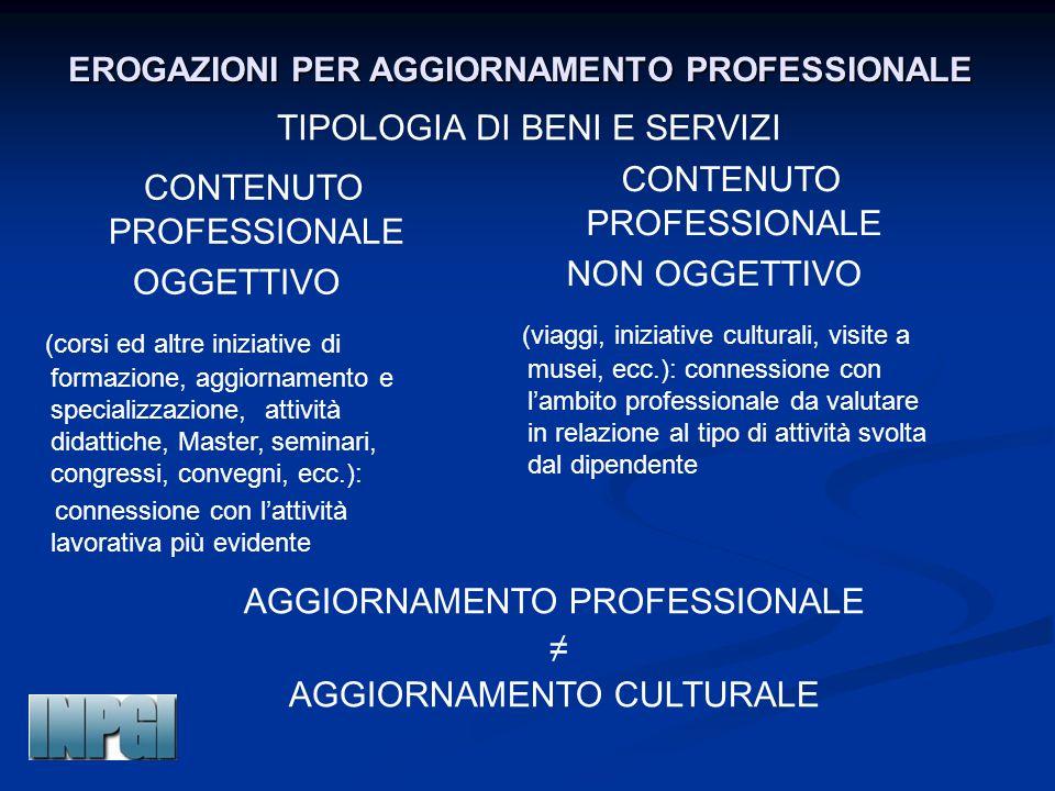 EROGAZIONI PER AGGIORNAMENTO PROFESSIONALE TIPOLOGIA DI BENI E SERVIZI CONTENUTO PROFESSIONALE OGGETTIVO (corsi ed altre iniziative di formazione, aggiornamento e specializzazione, attività didattiche, Master, seminari, congressi, convegni, ecc.): connessione con l'attività lavorativa più evidente CONTENUTO PROFESSIONALE NON OGGETTIVO (viaggi, iniziative culturali, visite a musei, ecc.): connessione con l'ambito professionale da valutare in relazione al tipo di attività svolta dal dipendente AGGIORNAMENTO PROFESSIONALE ≠ AGGIORNAMENTO CULTURALE