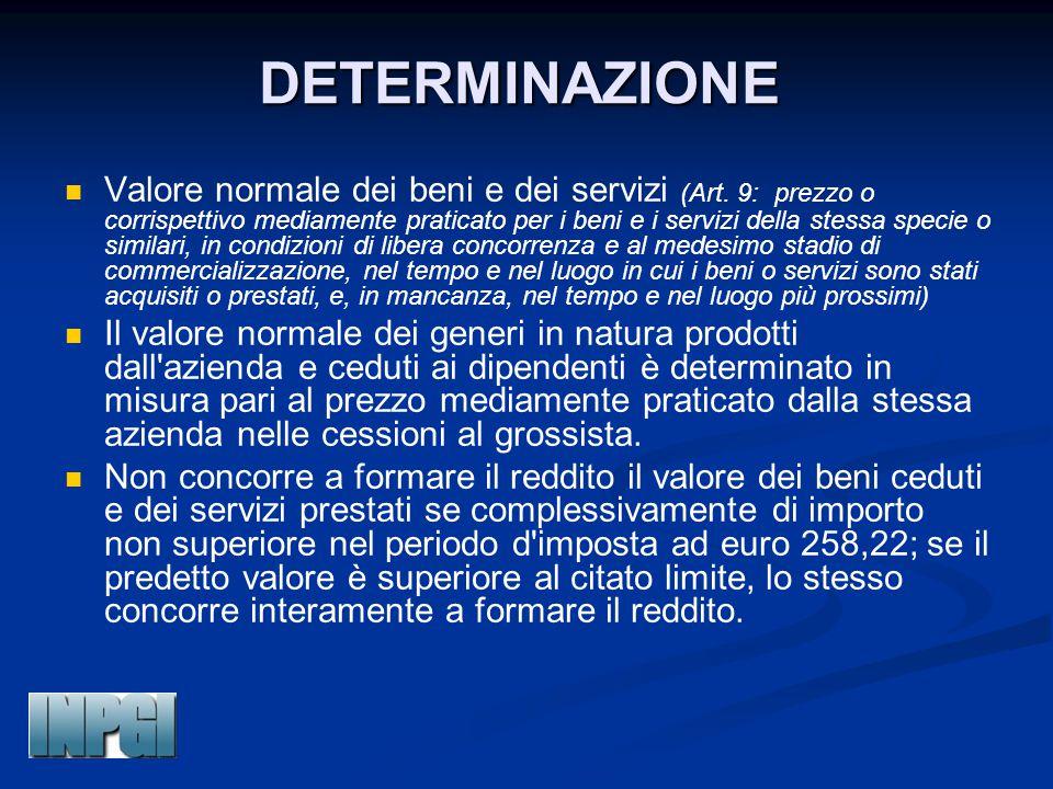 DETERMINAZIONE Valore normale dei beni e dei servizi (Art. 9: prezzo o corrispettivo mediamente praticato per i beni e i servizi della stessa specie o