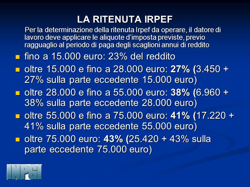 LA RITENUTA IRPEF Per la determinazione della ritenuta Irpef da operare, il datore di lavoro deve applicare le aliquote d'imposta previste, previo rag