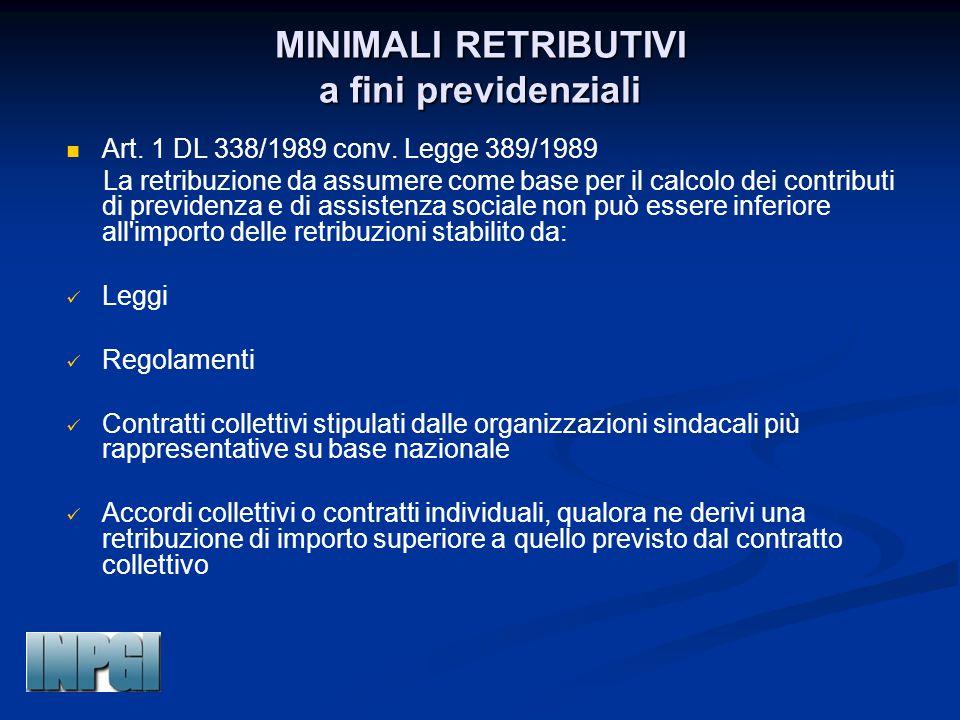 MINIMALI RETRIBUTIVI a fini previdenziali Art.1 DL 338/1989 conv.
